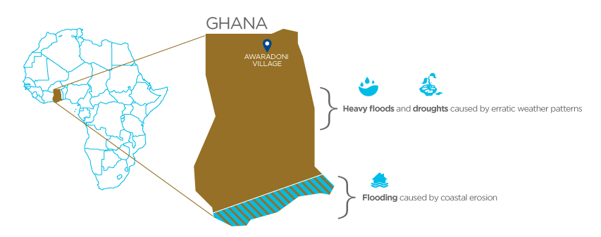 Flooding and Drought Map of Ghana