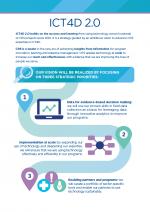 ICT4D 2.0