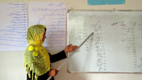 A teacher demonstrates how to conduct a lesson during a training of 22 first grade teachers from Sangi Takht District at an Orientation to Teaching session. Photo by Nasar Ahmad Afzali/CRS